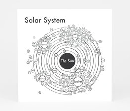 Circle Map of The Solar System