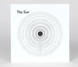 Map of The Sun